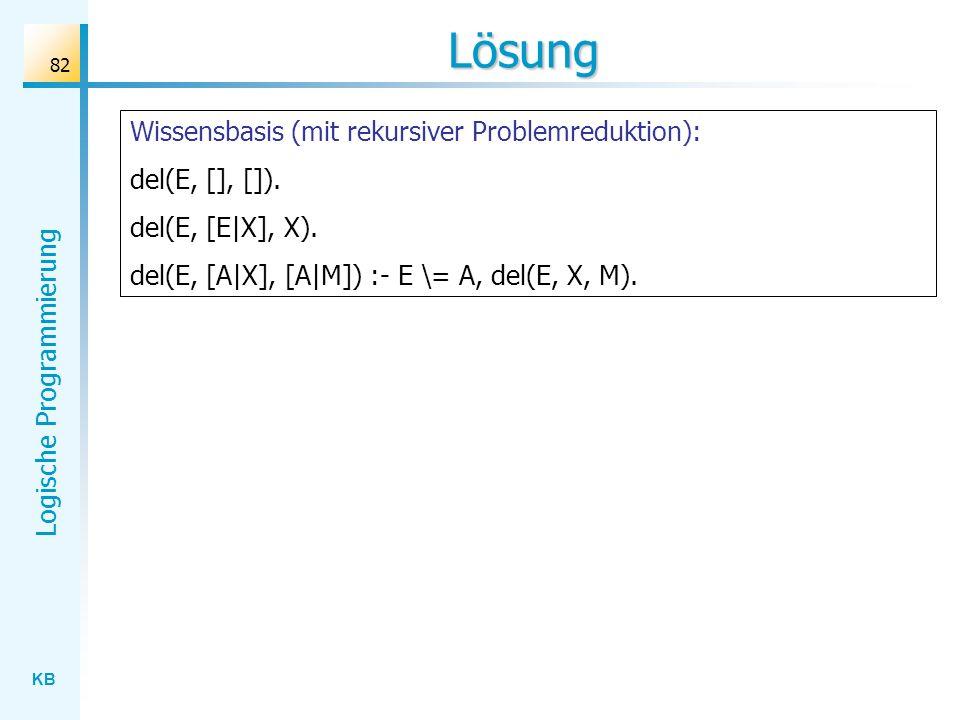 Lösung Wissensbasis (mit rekursiver Problemreduktion): del(E, [], []).